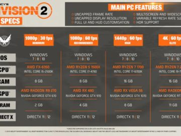 The Division 2 Specs